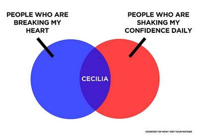 Still the best    Venn       diagram      funny