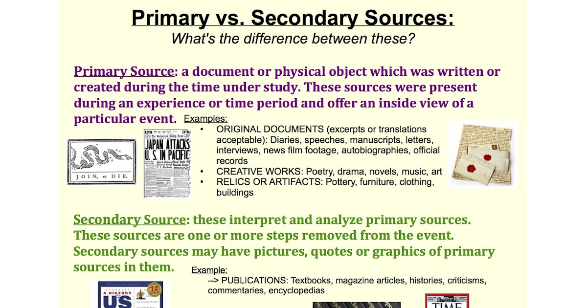 Mrs Mooneys Teaching World Primary Vs Secondary Source Museum Hunt