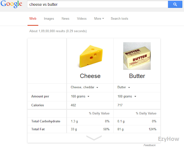 Google Food v/s Food | Cheese vs Butter