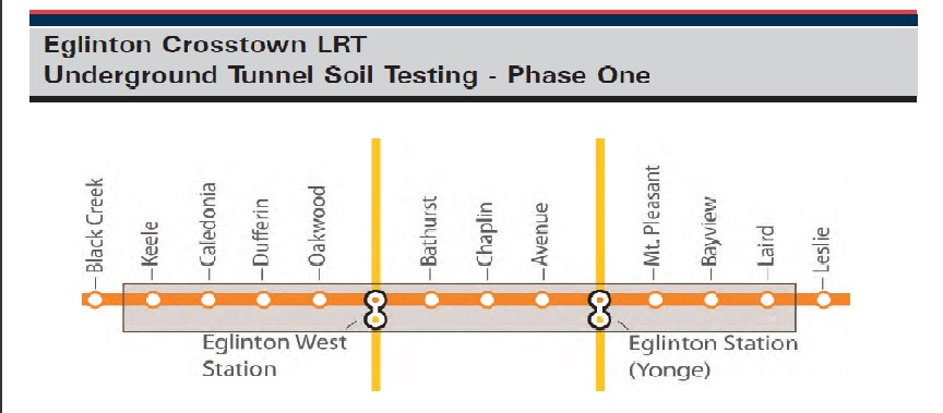 City of Toronto - Phase One - Eglinton-Crosstown LRT