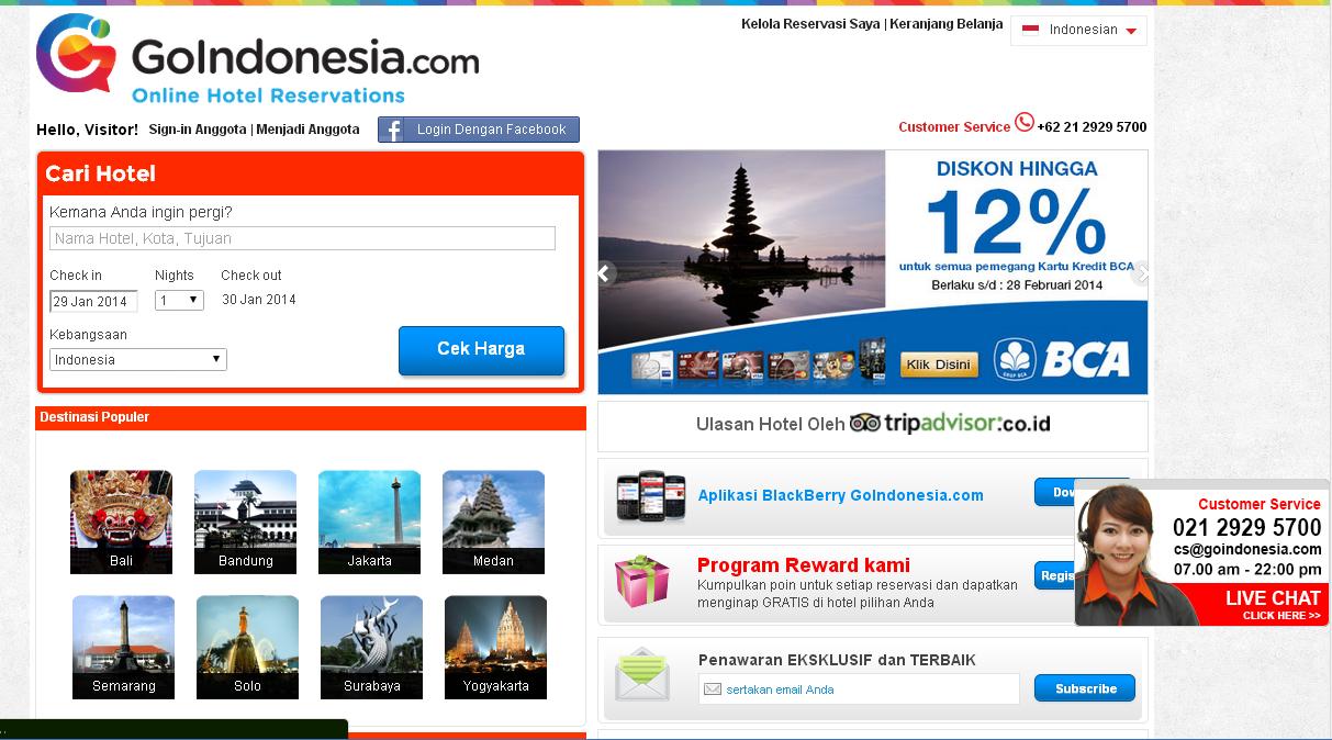 Cari Daftar Hotel Murah di Jakarta
