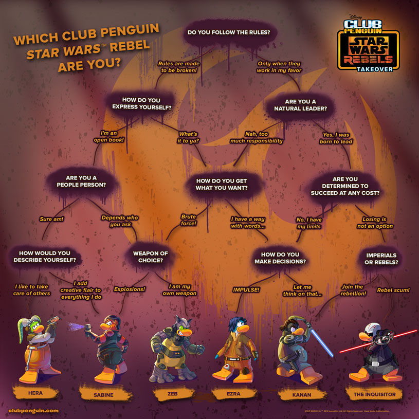 Club Penguin Star Wars Rebels