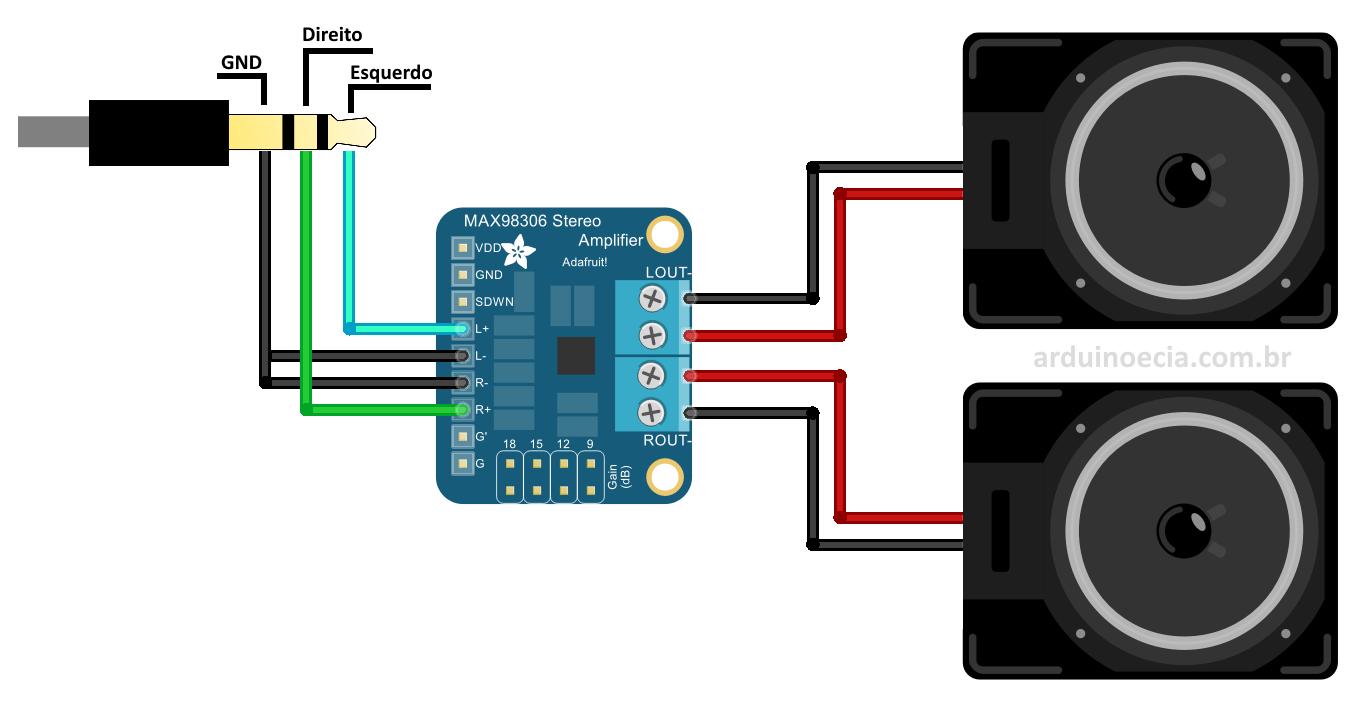 MAX98306 - Ligação básica GND comum