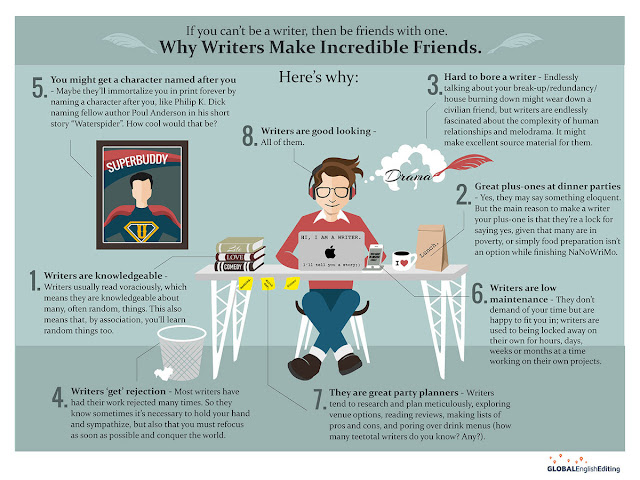 8 (Very Surprising) Reasons Why Writers Make Incredible Friends, guest post by Brendan Brown