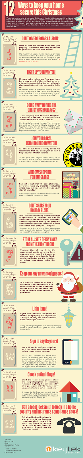 The 12 Home Security Tips of Christmas