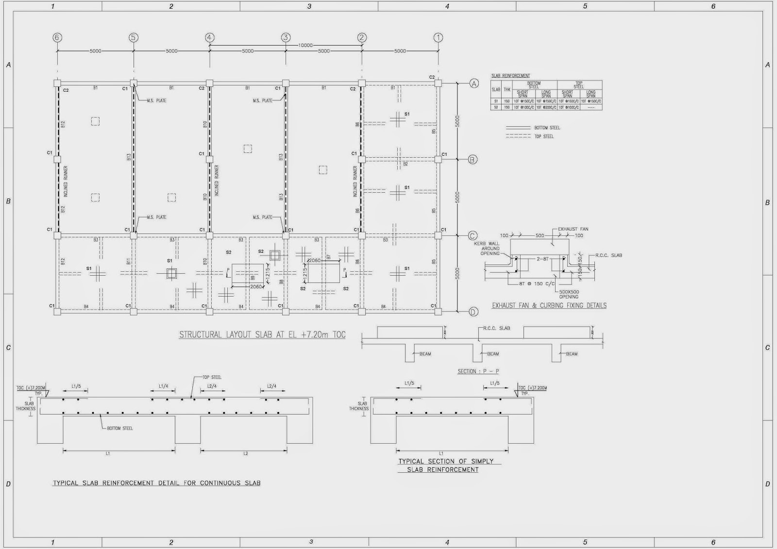 Structural plan for Foundation plan drawing
