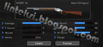 Senjata Pointblank M1887 SL
