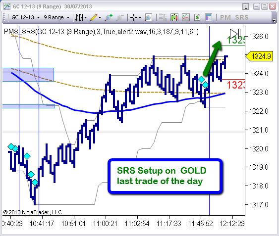 3 day trading strategies ninjatrader