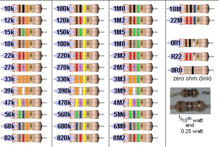 лицензионные 470 ком резистор цветовая маркировка калькулятор этом скамье только
