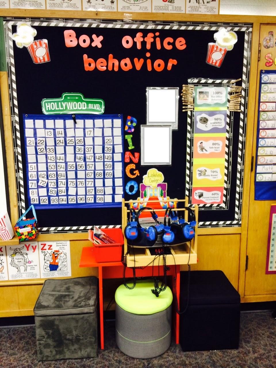 Classroom Theme Ideas For St Grade ~ Spotlight on second grade my classroom