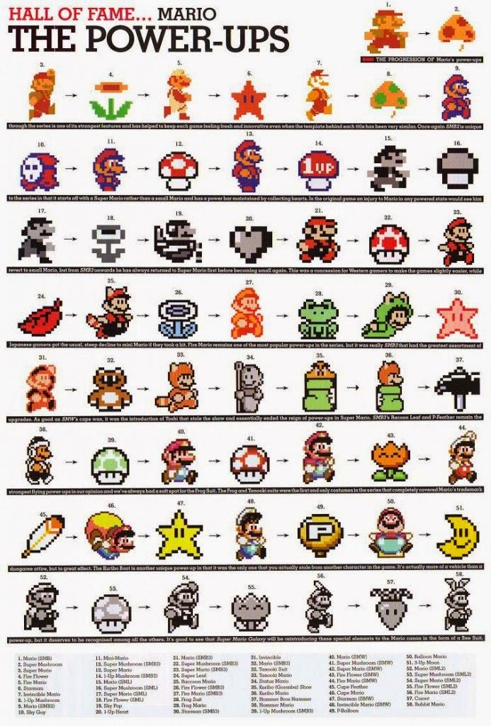 Mario Bros Game Theory