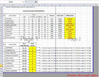 tampilan halaman pada microsoft excel 2010