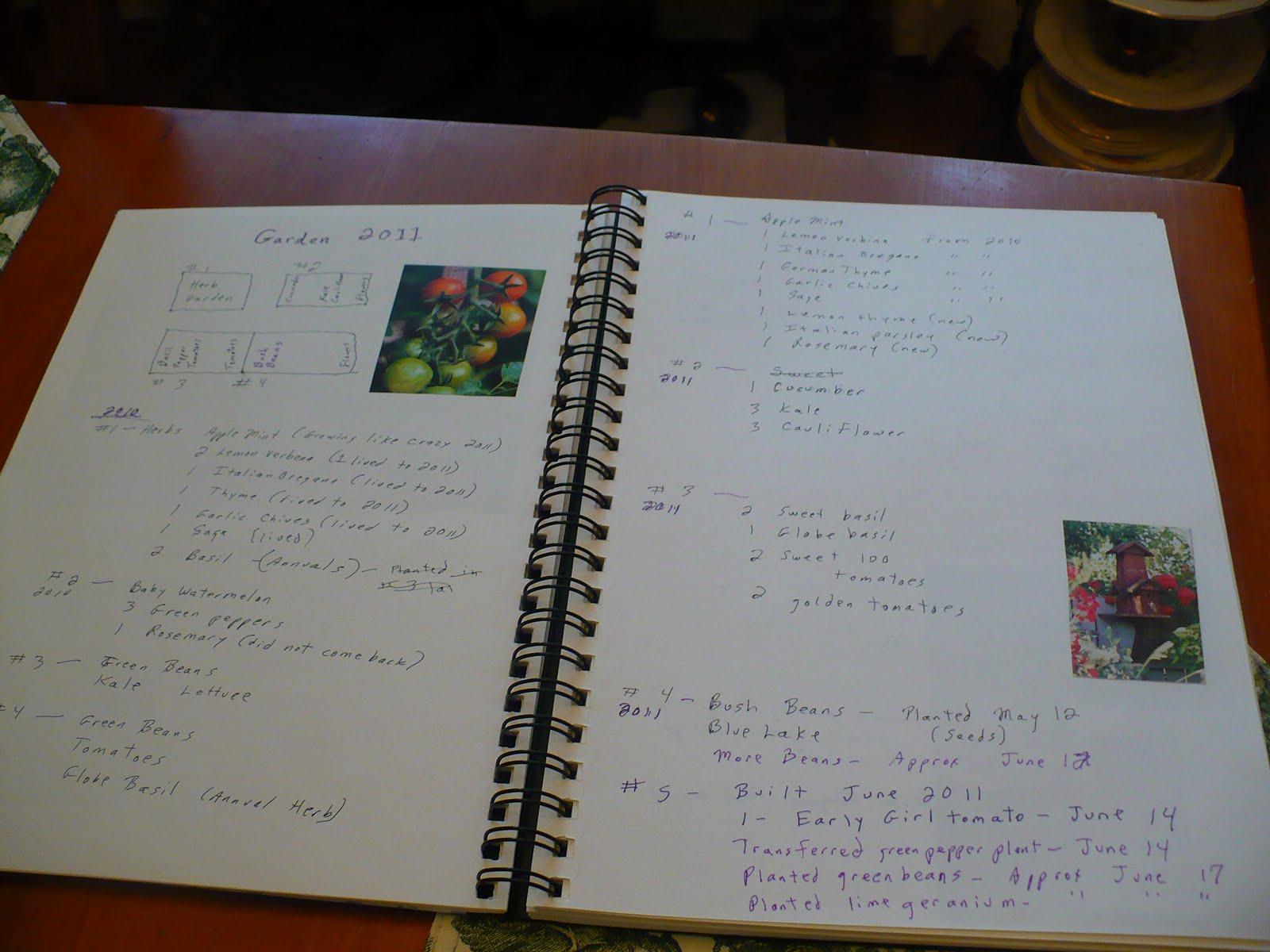 How to scrapbook journal - The Garden Meets The Scrapbook Journal