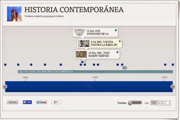 http://www.timetoast.com/timelines/historia-contemporanea