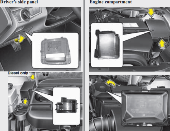 Fuse Box Function In Car : Cars fuses hyundai i