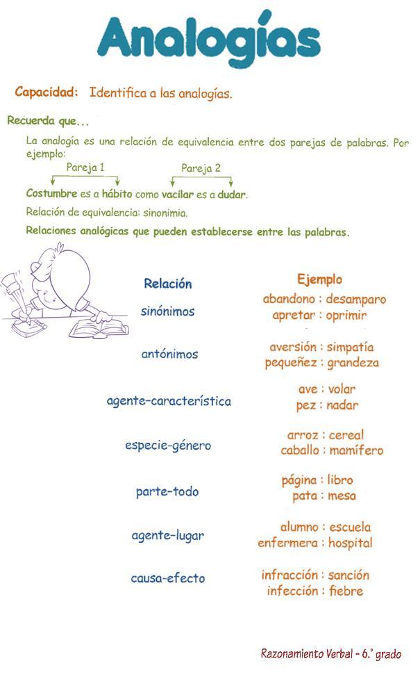 http://razonamiento-verbal1.blogspot.com/2013/03/analogias-para-ninos-6-primaria.html