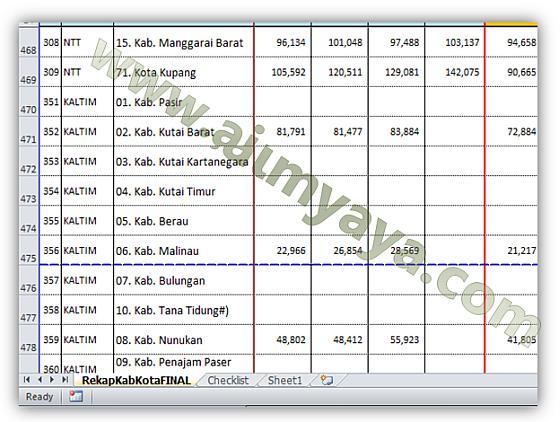 Gambar: Contoh page break / pembatas halaman otomatis di Microsoft Excel