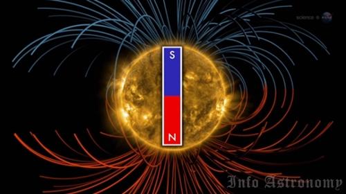 Medan Magnetik Matahari Akan Terbalik