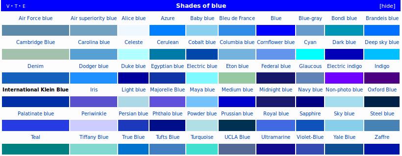 azul klein el color que te electrizar con algo de estilo