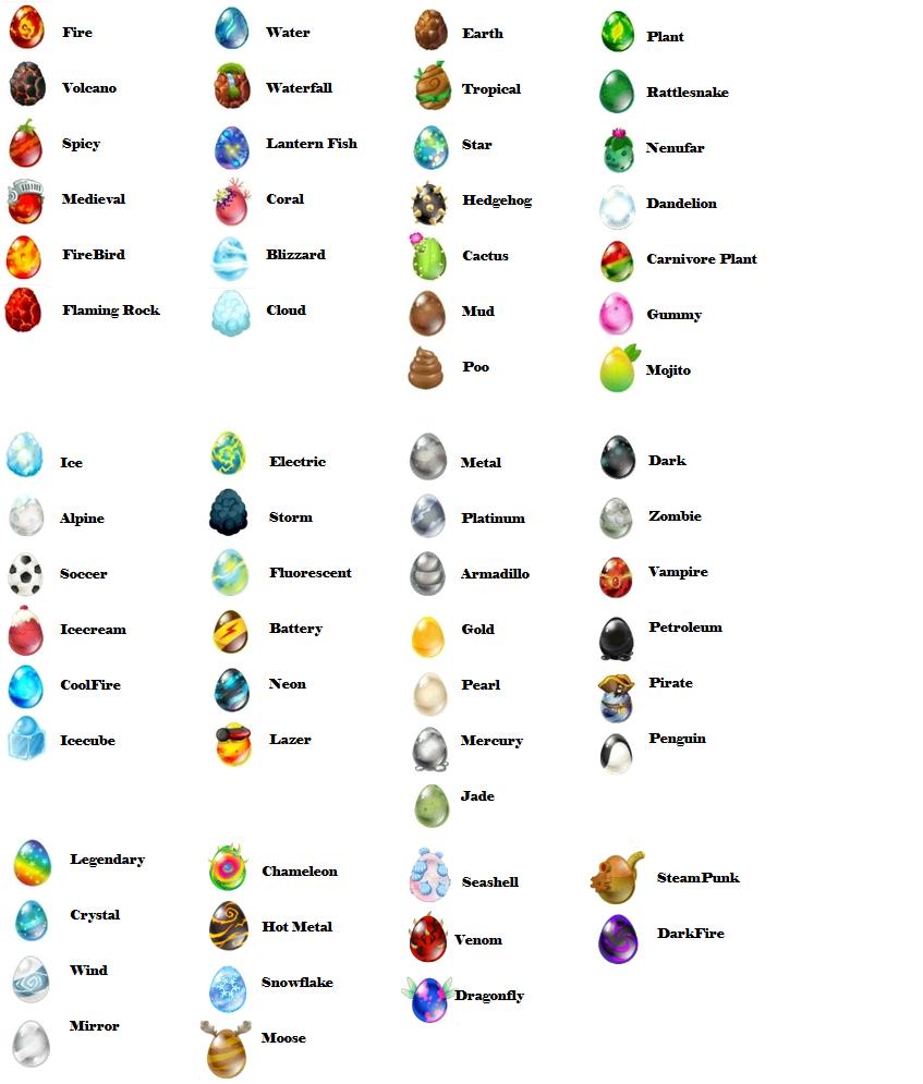 dragoncity 1 Facebook Dragon City Yumurtaları ve isimleri
