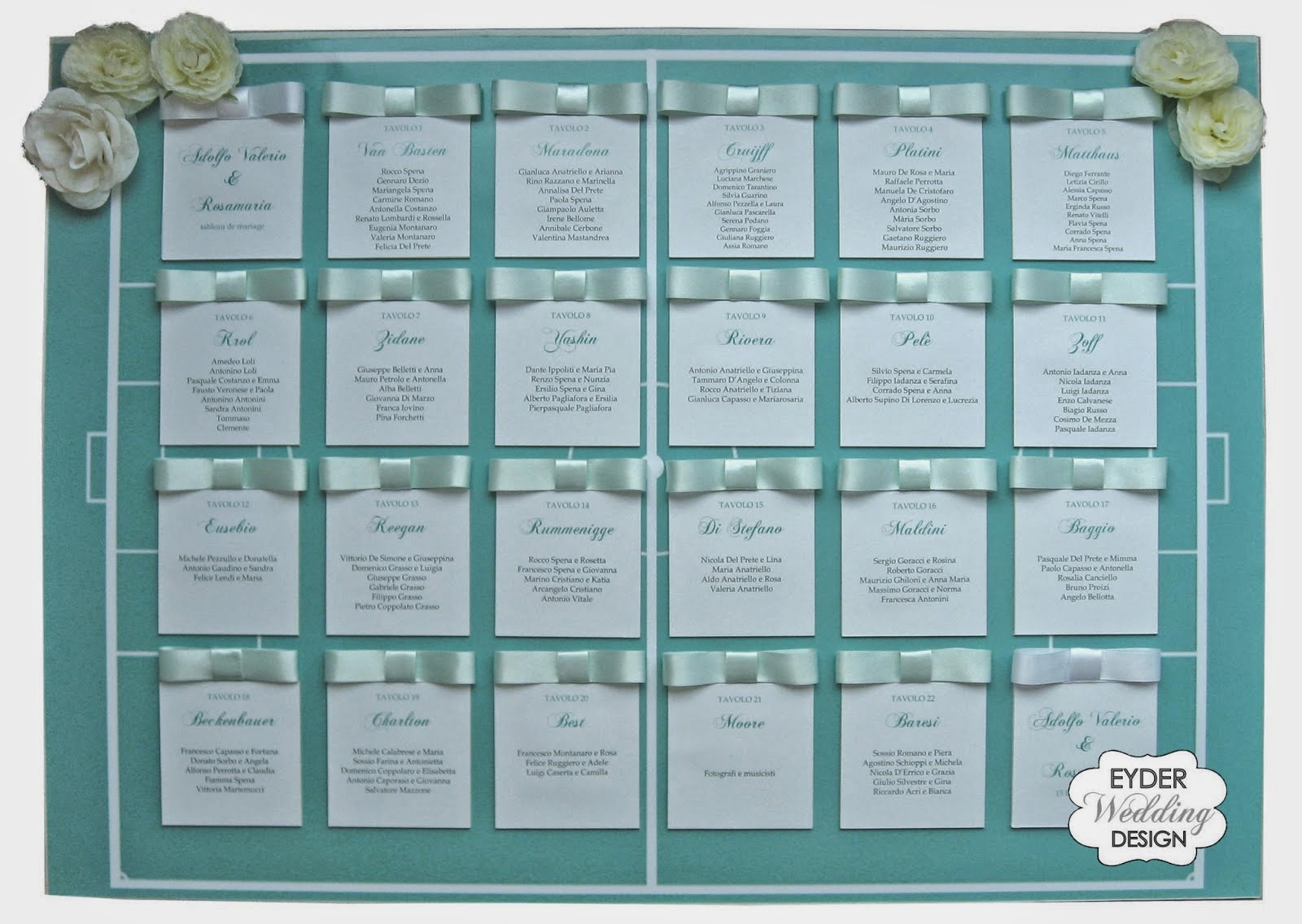 Tableau Matrimonio Tema Rose : Incanti wedding and event creations matrimonio da tiffany