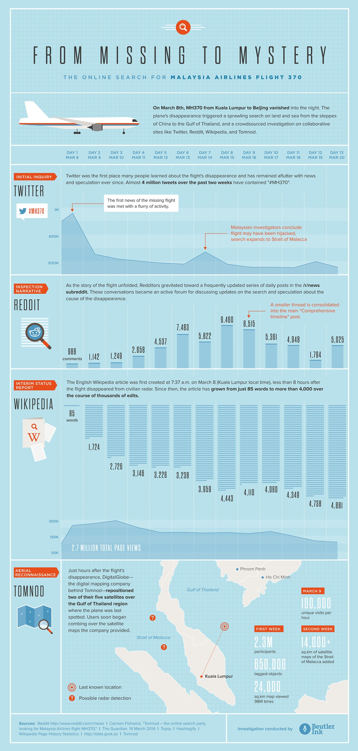 Into Thin Air: The Internet responds to Malaysia Air flight 370 - infographic