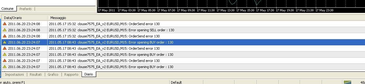 Forex error 0