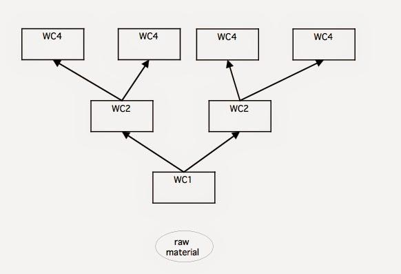 soluzioni-winwin  applicare la toc - teoria dei constraints