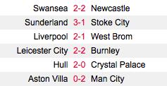 Premier league sau vòng 7