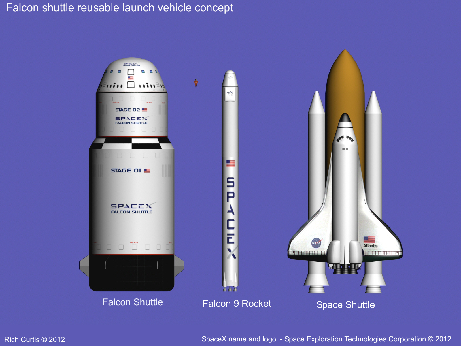 the falcon shuttle reusable launch system