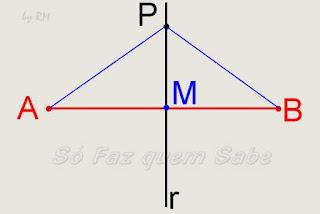 Ponto médio de um segmento de reta. Divide o segmento ao meio.