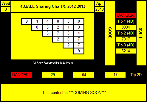 4d2all 4D Prediction Tips & Chart Remixed 03.04.2013 ( Magnum 4D