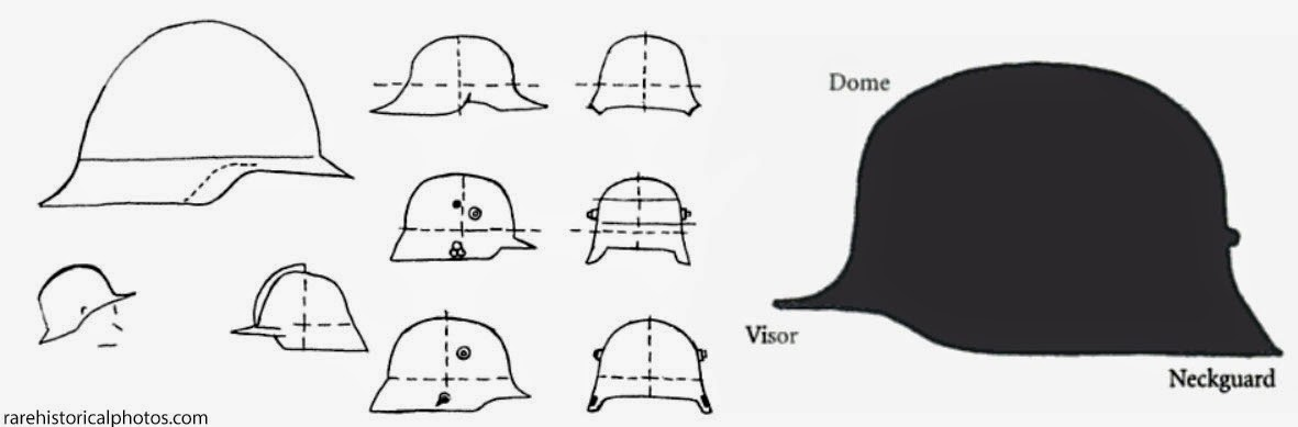 Stahlhelm The Stages Of Helmet making Process