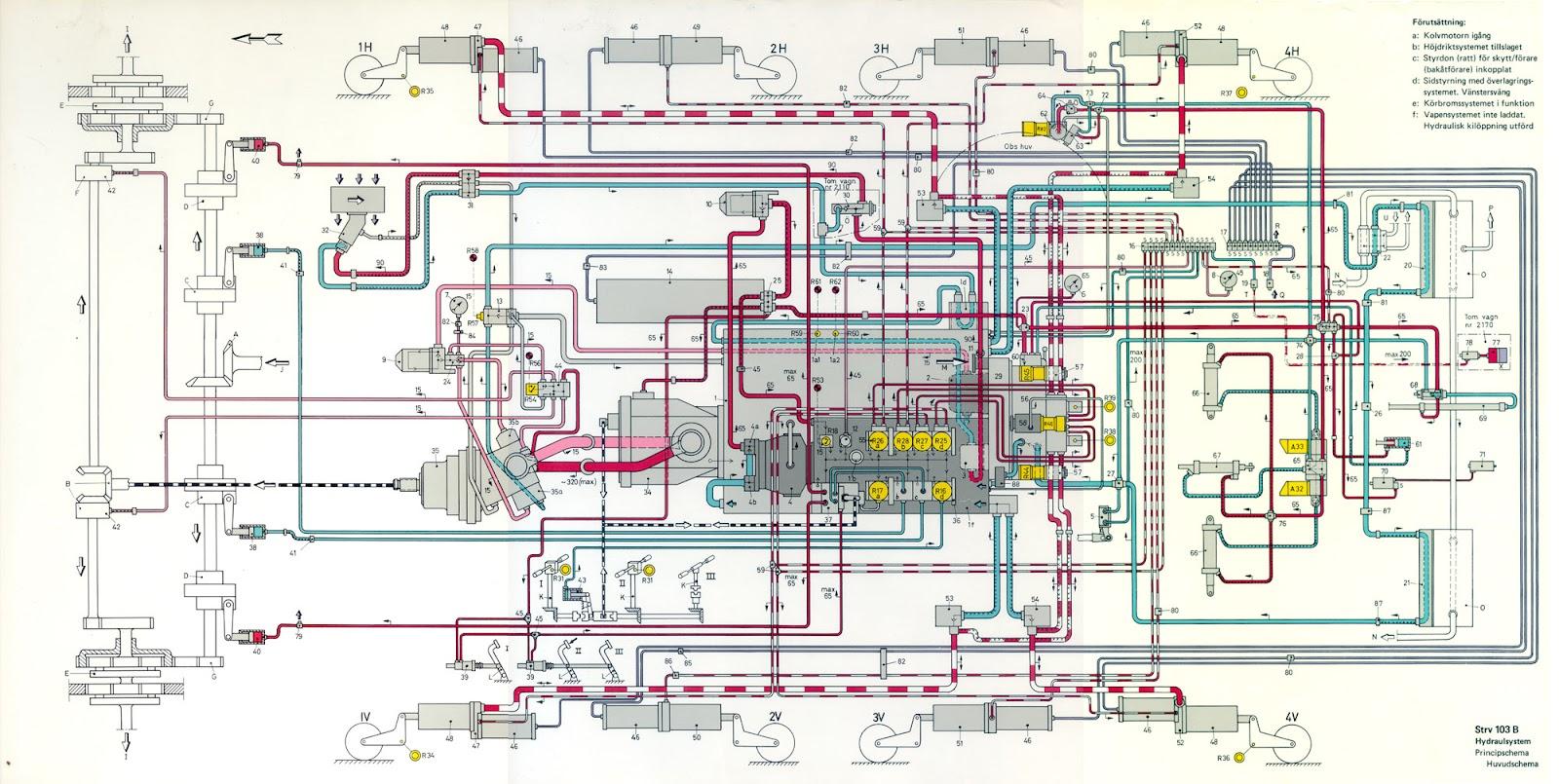 http://3.bp.blogspot.com/-5CD4wP_UqdE/UBmYUtmVBCI/AAAAAAAADAI/7JNF1j7nx_Q/s1600/hydraulsystem103so1.jpg