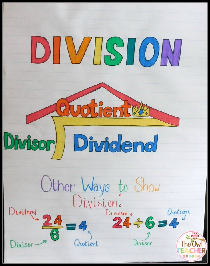 Tips to Help Your Students Learn Division Vocabulary - The Owl Teacher