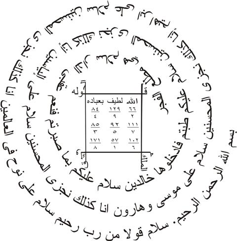 Pernyataan bahwa Memakai Jimat / Tulisan Ayat – Ayat Al-Quran untuk