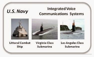 Интегрированные коммуникационные системы