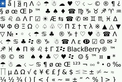 Kumpulan Autotext Blackberry Terbaru Lengkap