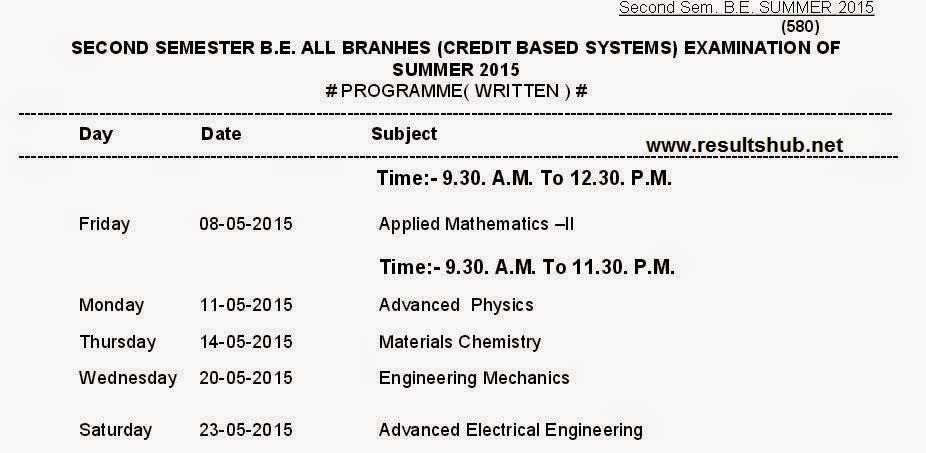 RTMNU Summer 2015 Timetable BE 2nd Semester