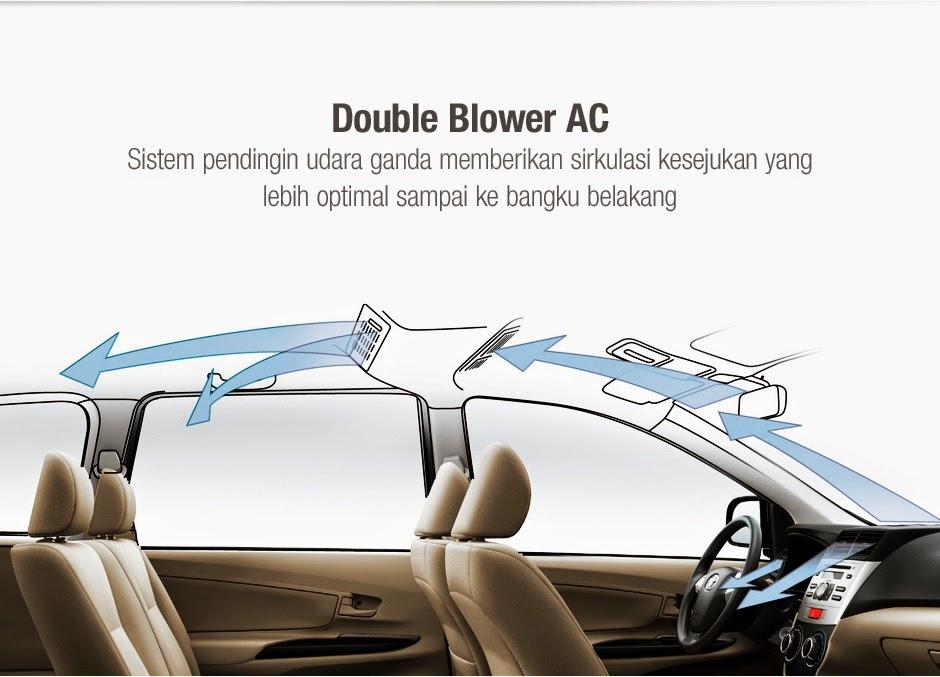 Ac Double Blower Tipe avanza