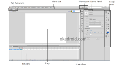 tampilan file adobe file flash cs6,tab dokumen,menu bar,workspace,nama panel,panel tools,timeline ,scale view