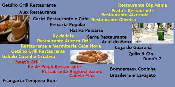 Best restaurant list of Cuiaba in Brazil