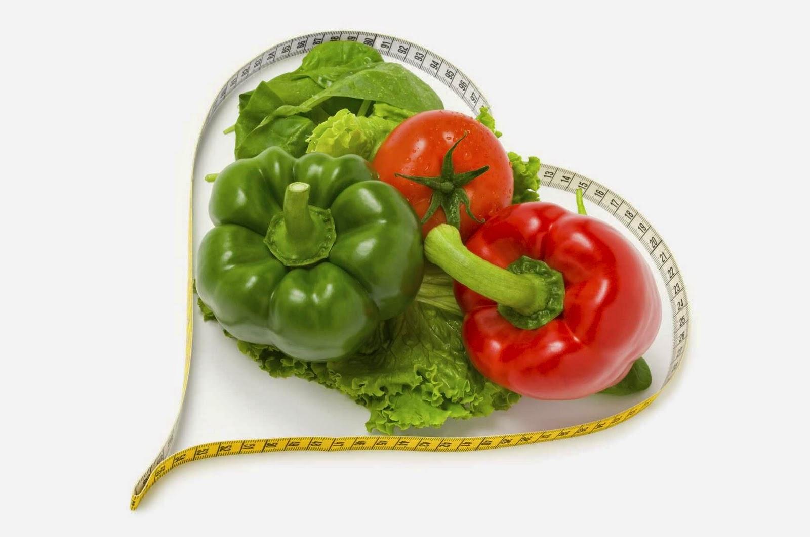 السعرات الحرارية التي يحتاجها جسمك يوميا
