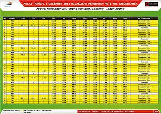 Jadwal Perjalanan KRL Parung Panjang/Serpong-Tanah Abang