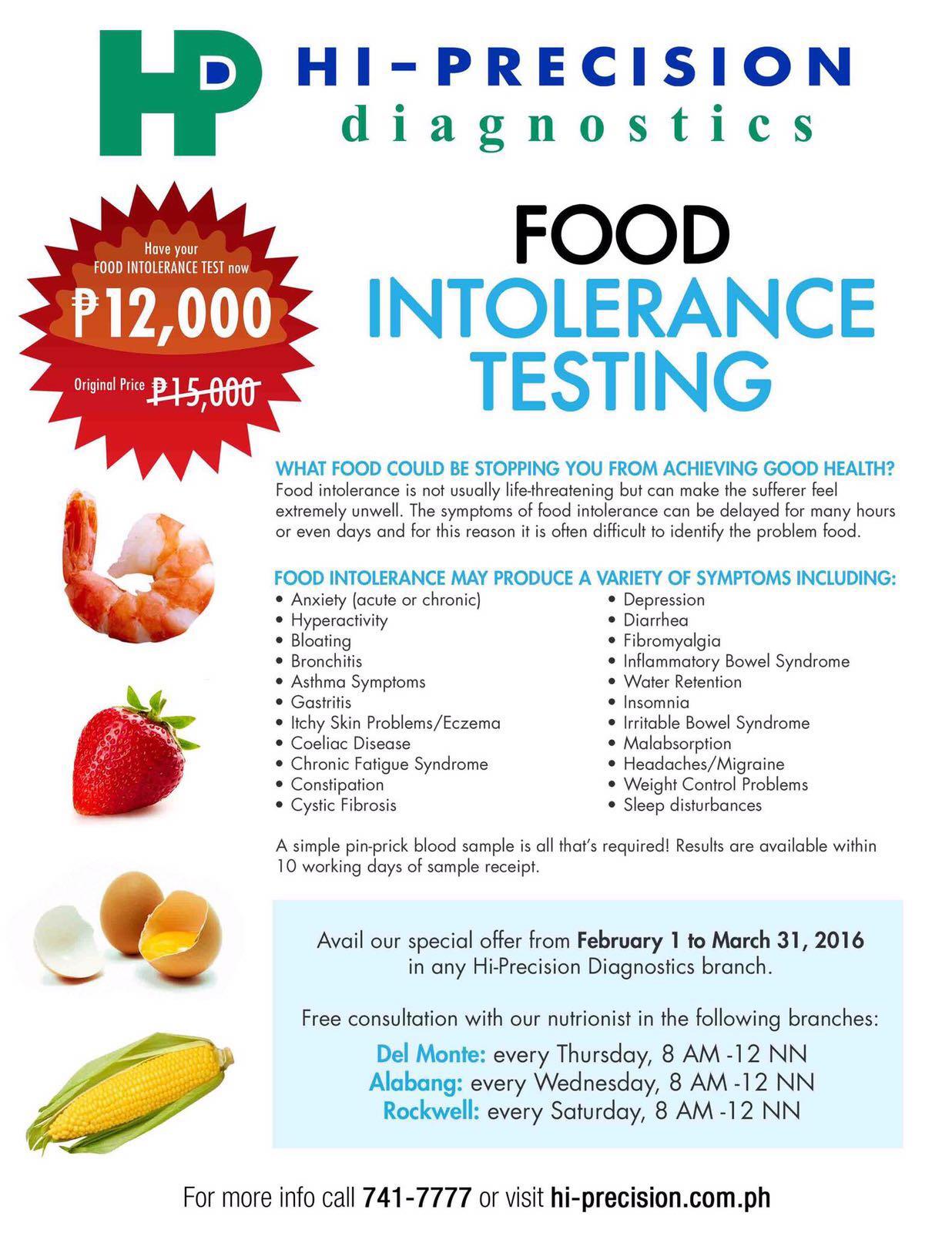 Food Intolerance Test Price