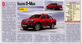 ISUZU D-MAX 2500cc DIESEL