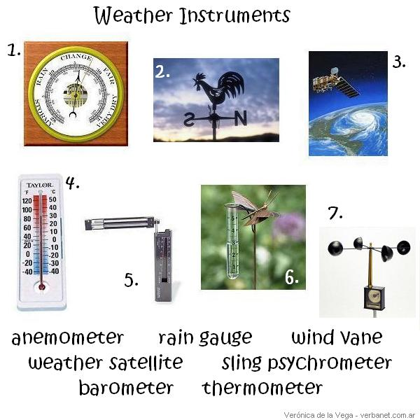 weather instruments Need weather instruments problem solvers has weather instruments for weather buffs our reliable weather instruments are just what you need to monitor the weather.
