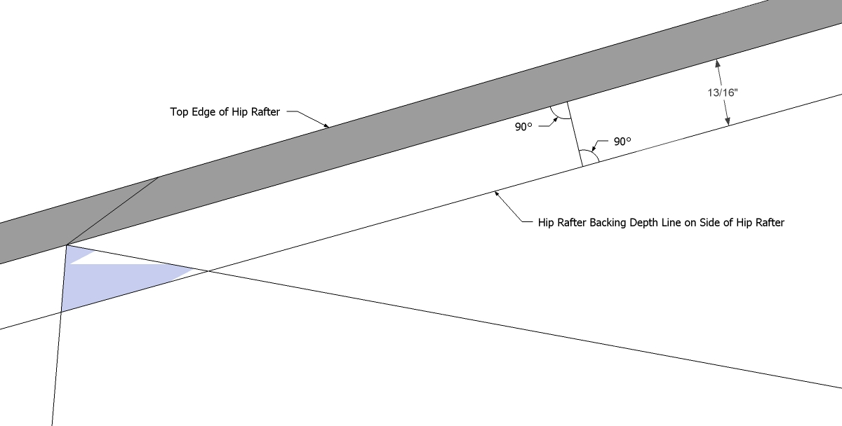 how to draw a hip roof
