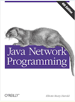 java.net.ConnectException: Connection refused: connect solution in Java
