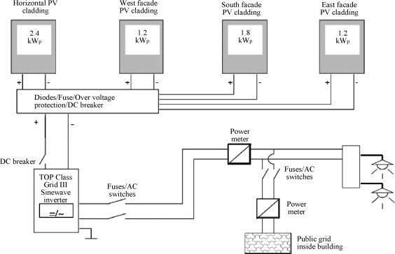 explaining  what is an island in power system